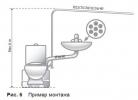 Канализационный насос Grundfos Sololift2 WC-1