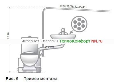 Grundfos Sololift2 Wc-3 инструкция