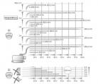 Канализационный насос Grundfos Sololift2 CWC-3