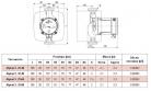 Циркуляционный насос для отопления Grundfos Alpha2 L 32-40 (без присоед. гаек)